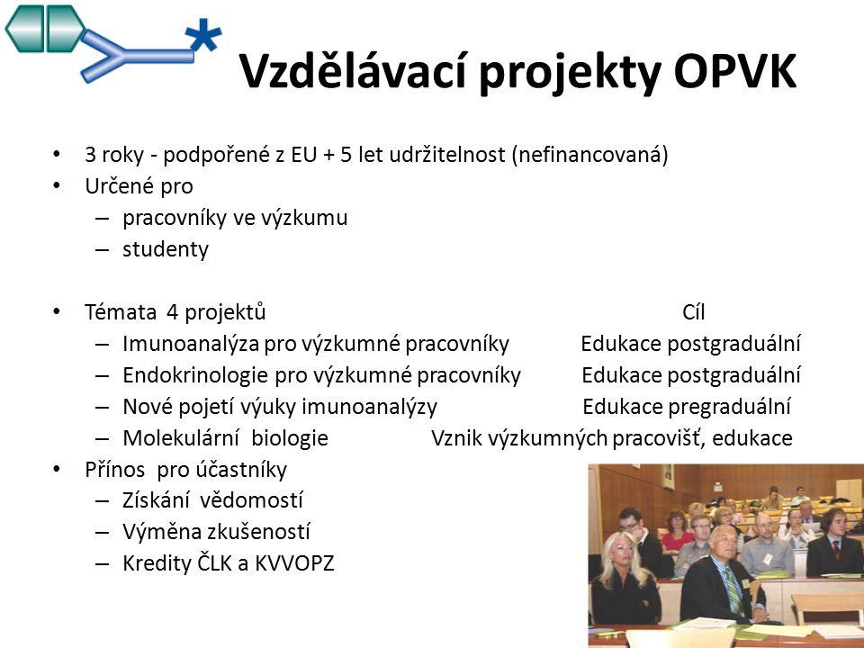 Vzdělávací projekty OPVK 3 roky - podpořené z EU + 5 let udržitelnost (nefinancovaná) Určené pro – pracovníky ve výzkumu – studenty Témata 4 projektů Cíl – Imunoanalýza pro výzkumné pracovníky Edukace postgraduální – Endokrinologie pro výzkumné pracovníky Edukace postgraduální – Nové pojetí výuky imunoanalýzy Edukace pregraduální – Molekulární biologie Vznik výzkumných pracovišť, edukace Přínos pro účastníky – Získání vědomostí – Výměna zkušeností – Kredity ČLK a KVVOPZ
