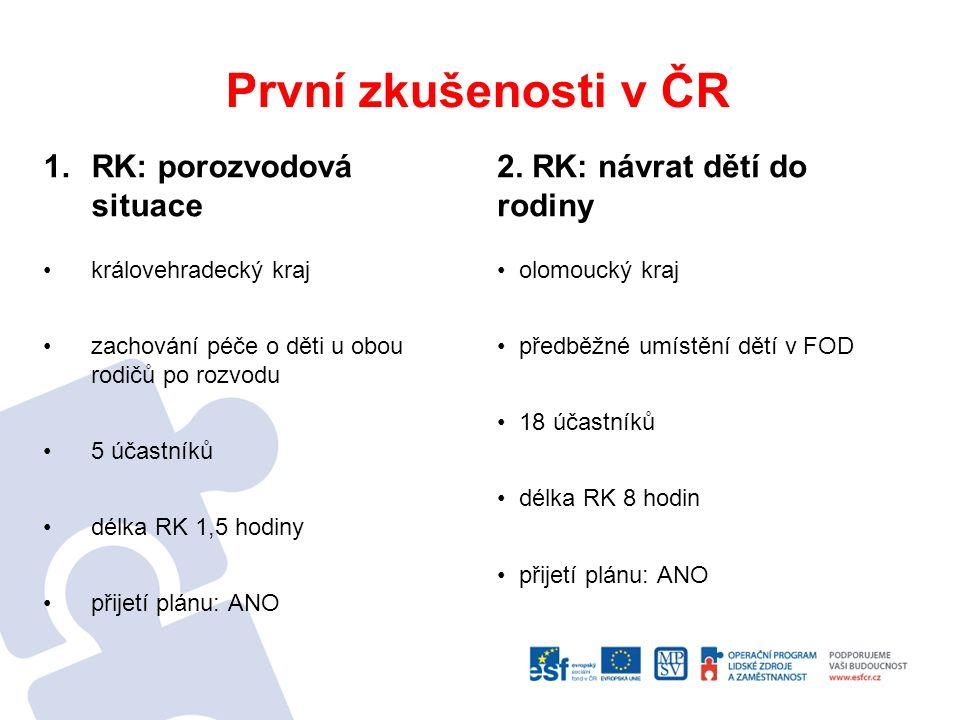 První zkušenosti v ČR 1.RK: porozvodová situace královehradecký kraj zachování péče o děti u obou rodičů po rozvodu 5 účastníků délka RK 1,5 hodiny přijetí plánu: ANO 2.