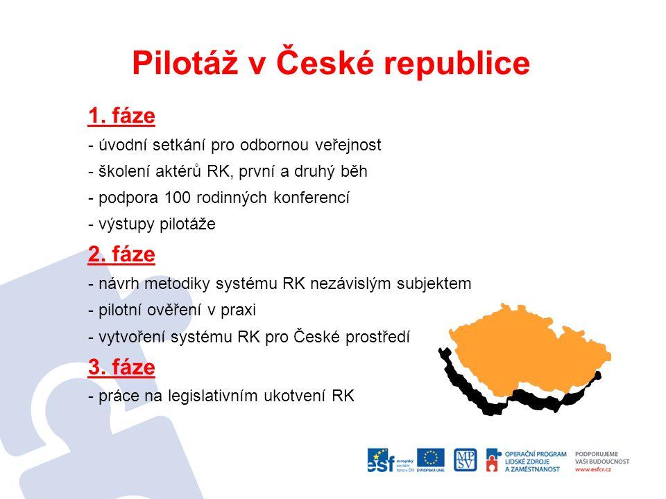 Pilotáž v České republice 1.