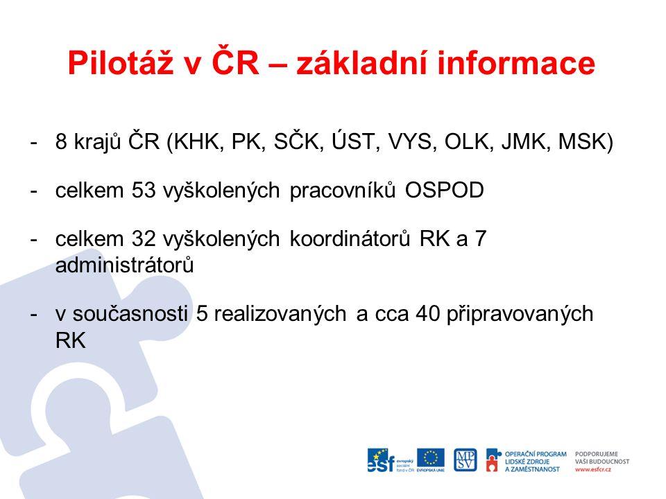Pilotáž v ČR – základní informace - 8 krajů ČR (KHK, PK, SČK, ÚST, VYS, OLK, JMK, MSK) - celkem 53 vyškolených pracovníků OSPOD - celkem 32 vyškolených koordinátorů RK a 7 administrátorů - v současnosti 5 realizovaných a cca 40 připravovaných RK