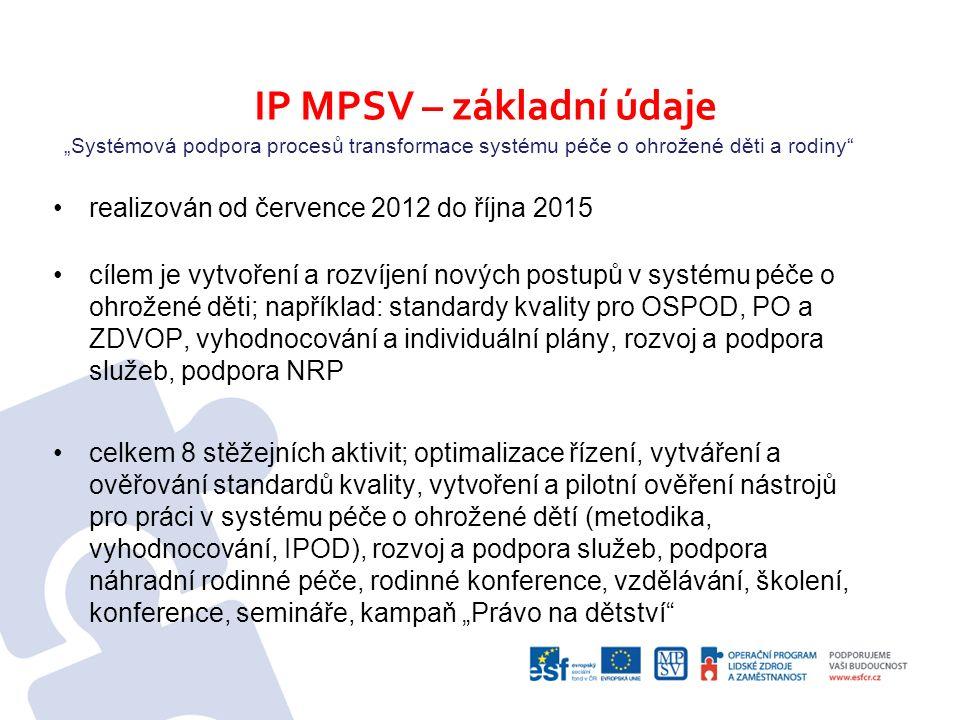 """IP MPSV – základní údaje realizován od července 2012 do října 2015 cílem je vytvoření a rozvíjení nových postupů v systému péče o ohrožené děti; například: standardy kvality pro OSPOD, PO a ZDVOP, vyhodnocování a individuální plány, rozvoj a podpora služeb, podpora NRP celkem 8 stěžejních aktivit; optimalizace řízení, vytváření a ověřování standardů kvality, vytvoření a pilotní ověření nástrojů pro práci v systému péče o ohrožené dětí (metodika, vyhodnocování, IPOD), rozvoj a podpora služeb, podpora náhradní rodinné péče, rodinné konference, vzdělávání, školení, konference, semináře, kampaň """"Právo na dětství """"Systémová podpora procesů transformace systému péče o ohrožené děti a rodiny"""
