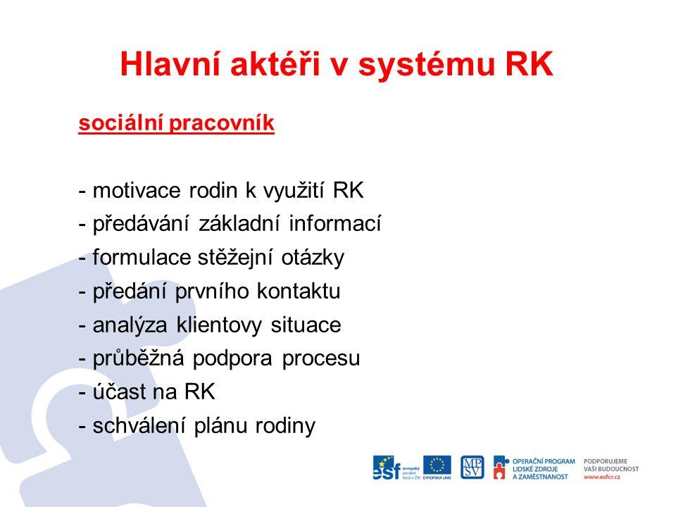 Hlavní aktéři v systému RK kontaktní osoba – administrátor - kontaktní osoba pro pracovníky OSPOD - supervizní a organizační podpora - podpora při zadávání RK - práce na úrovni kraje - výběr koordinátora, předávání informací - průběžná podpora procesu