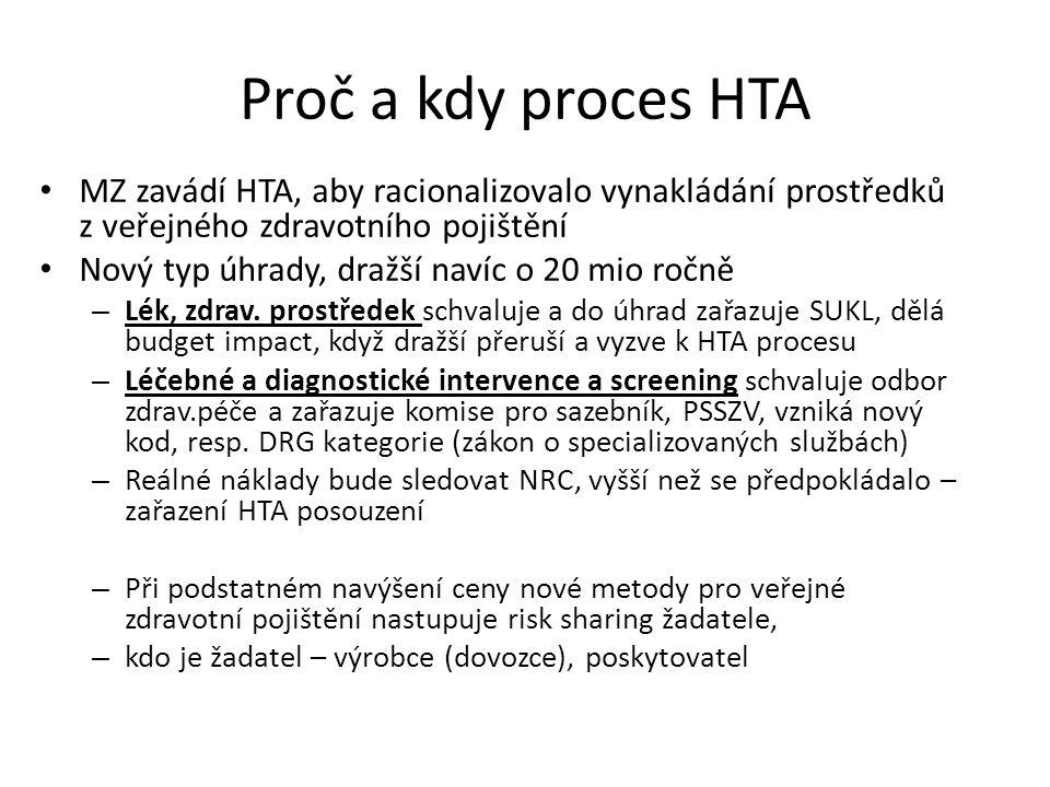 Proč a kdy proces HTA MZ zavádí HTA, aby racionalizovalo vynakládání prostředků z veřejného zdravotního pojištění Nový typ úhrady, dražší navíc o 20 mio ročně – Lék, zdrav.