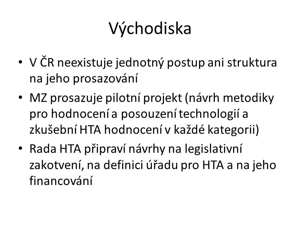 Východiska V ČR neexistuje jednotný postup ani struktura na jeho prosazování MZ prosazuje pilotní projekt (návrh metodiky pro hodnocení a posouzení technologií a zkušební HTA hodnocení v každé kategorii) Rada HTA připraví návrhy na legislativní zakotvení, na definici úřadu pro HTA a na jeho financování