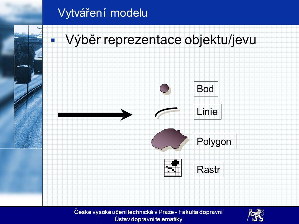 České vysoké učení technické v Praze - Fakulta dopravní Ústav dopravní telematiky Vytváření modelu  Výběr reprezentace objektu/jevu Bod Linie Polygon