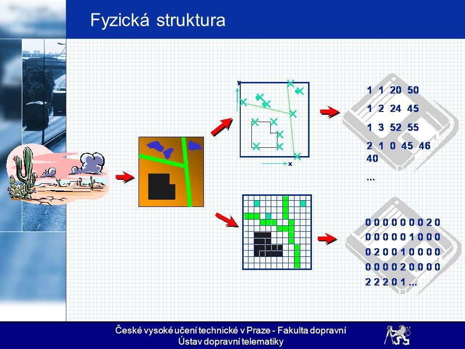 České vysoké učení technické v Praze - Fakulta dopravní Ústav dopravní telematiky Fyzická struktura