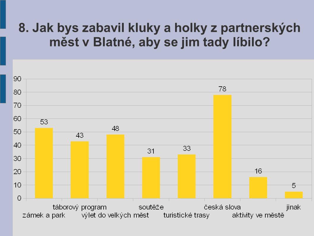 8. Jak bys zabavil kluky a holky z partnerských měst v Blatné, aby se jim tady líbilo?