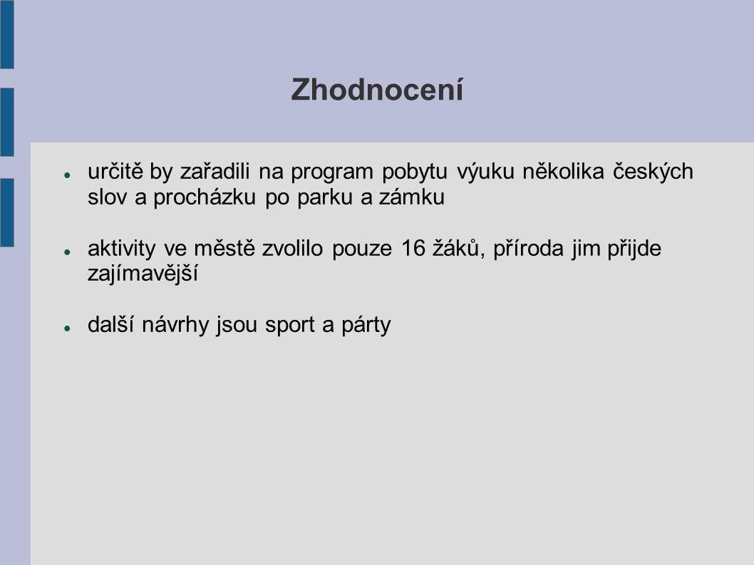 Zhodnocení určitě by zařadili na program pobytu výuku několika českých slov a procházku po parku a zámku aktivity ve městě zvolilo pouze 16 žáků, příroda jim přijde zajímavější další návrhy jsou sport a párty