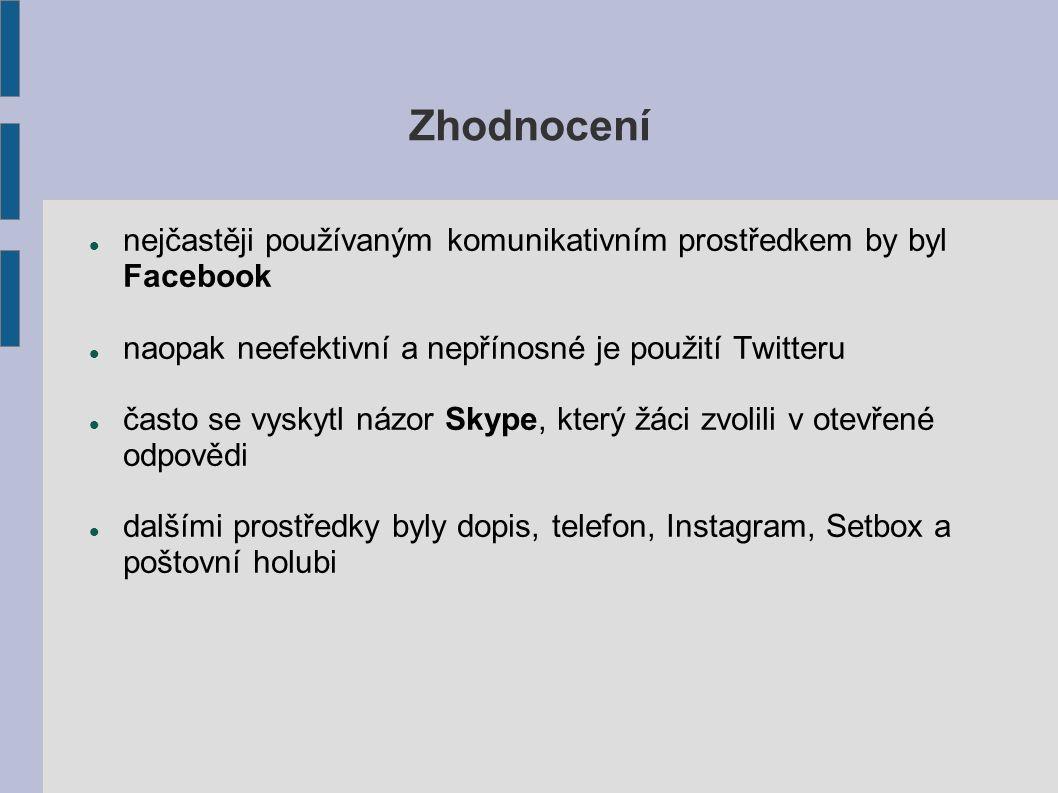 Zhodnocení nejčastěji používaným komunikativním prostředkem by byl Facebook naopak neefektivní a nepřínosné je použití Twitteru často se vyskytl názor Skype, který žáci zvolili v otevřené odpovědi dalšími prostředky byly dopis, telefon, Instagram, Setbox a poštovní holubi