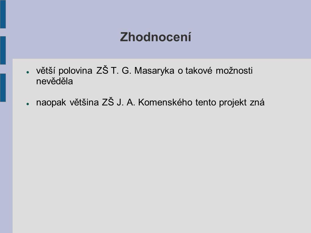Zhodnocení větší polovina ZŠ T. G. Masaryka o takové možnosti nevěděla naopak většina ZŠ J.