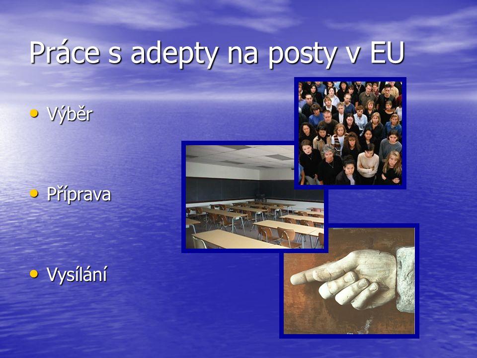 Práce s adepty na posty v EU Výběr Výběr Příprava Příprava Vysílání Vysílání