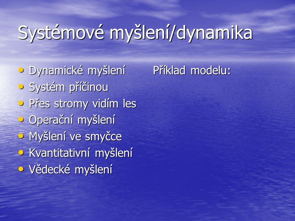 Systémové myšlení/dynamika Dynamické myšlení Dynamické myšlení Systém příčinou Systém příčinou Přes stromy vidím les Přes stromy vidím les Operační myšlení Operační myšlení Myšlení ve smyčce Myšlení ve smyčce Kvantitativní myšlení Kvantitativní myšlení Vědecké myšlení Vědecké myšlení Příklad modelu: