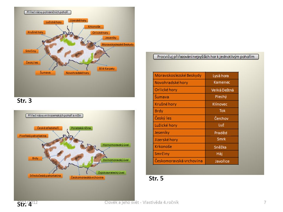  www.office.microsoft.com Citace: 2011/2012Člověk a jeho svět - Vlastivěda 4. ročník8