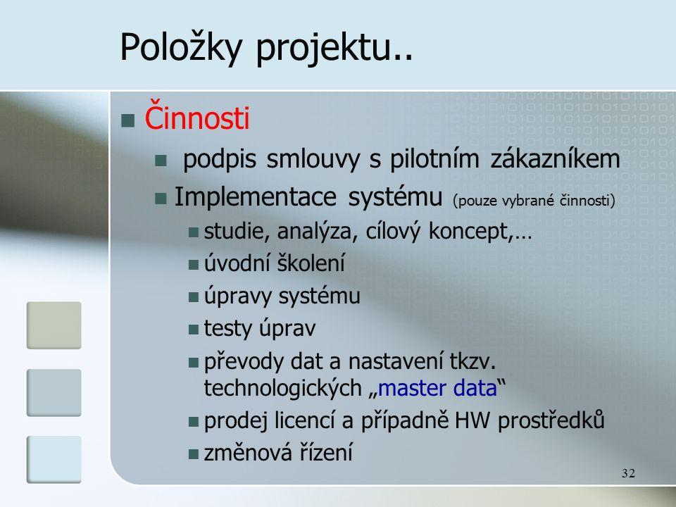 32 Položky projektu.. Činnosti podpis smlouvy s pilotním zákazníkem Implementace systému (pouze vybrané činnosti) studie, analýza, cílový koncept,… úv