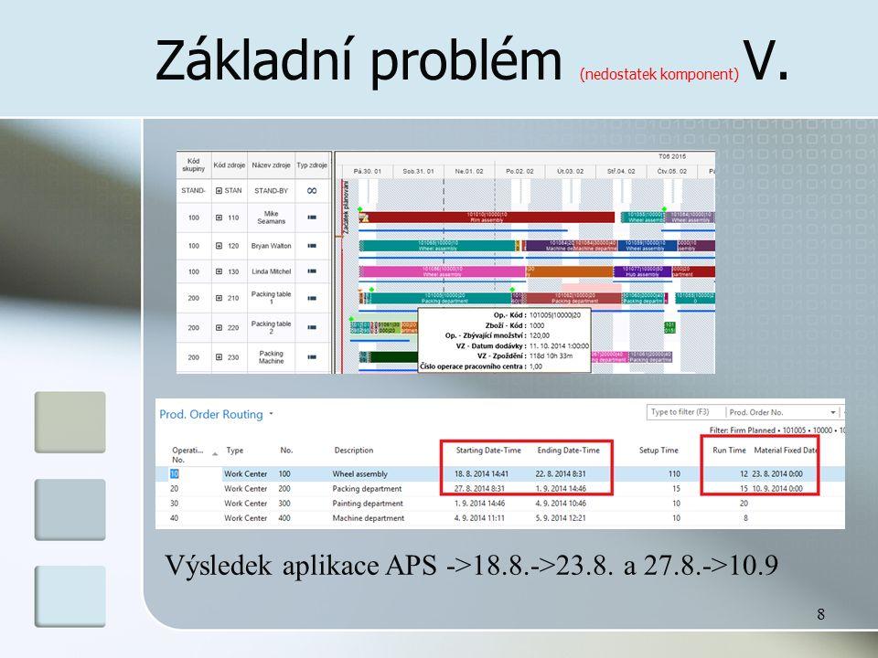 Základní problém (nedostatek komponent) V. 8 Výsledek aplikace APS ->18.8.->23.8. a 27.8.->10.9