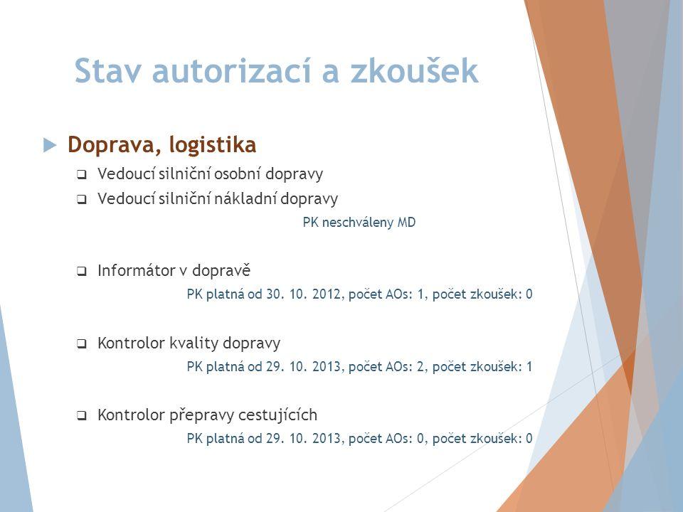  Řidič silniční osobní dopravy  Řidič silniční nákladní dopravy PK platné od 28.
