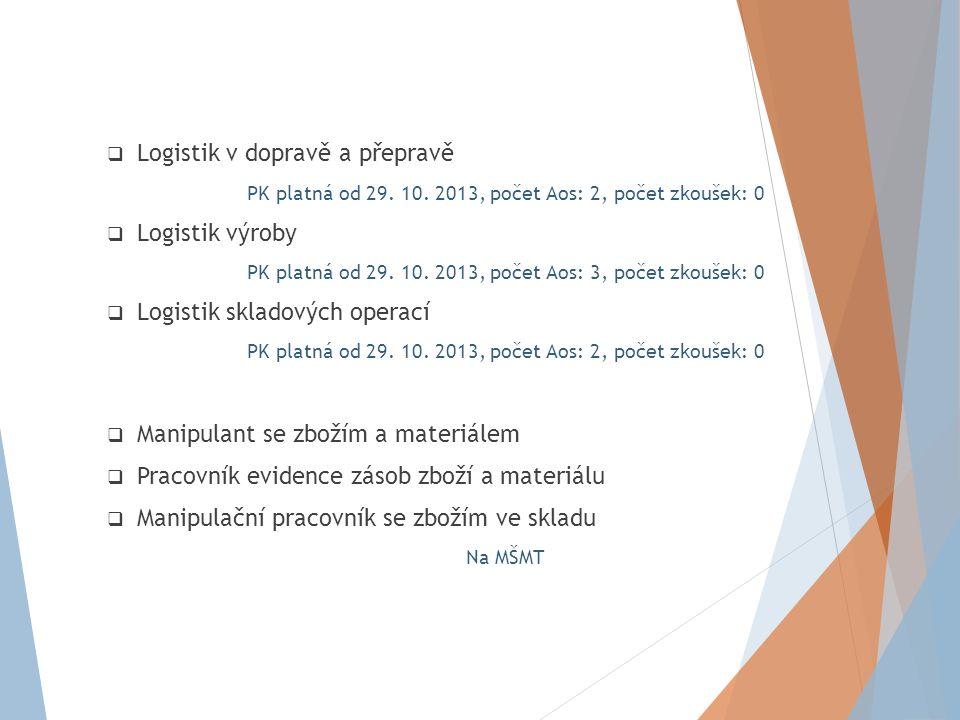  Kurýr PK platná od 29.6.
