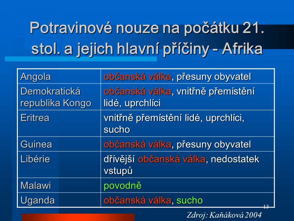 13 Potravinové nouze na počátku 21. stol. a jejich hlavní příčiny - Afrika Angola občanská válka, přesuny obyvatel Demokratická republika Kongo občans