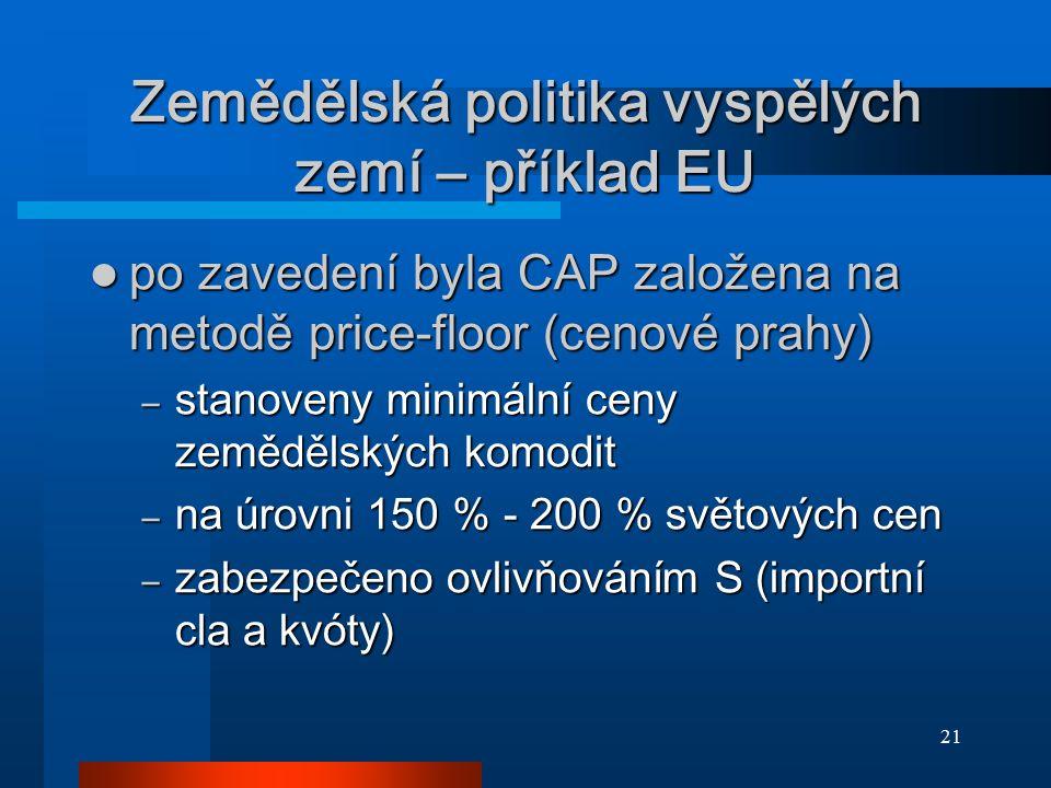21 Zemědělská politika vyspělých zemí – příklad EU po zavedení byla CAP založena na metodě price-floor (cenové prahy) po zavedení byla CAP založena na