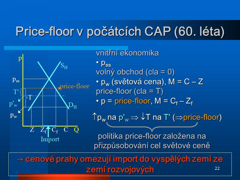 22 Price-floor v počátcích CAP (60. léta) DHDH SHSH ZCCfCf ZfZf p ss T T' Import p' w pwpw p Q price-floor vnitřní ekonomika p ss p ss volný obchod (c