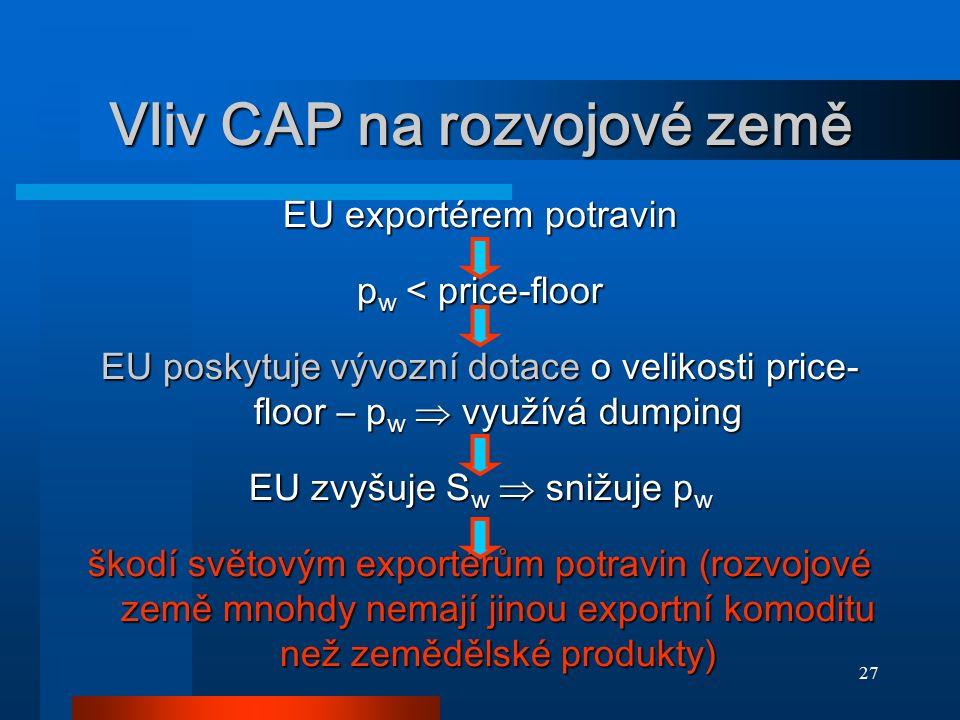27 Vliv CAP na rozvojové země EU exportérem potravin p w < price-floor EU poskytuje vývozní dotace o velikosti price- floor – p w  využívá dumping EU