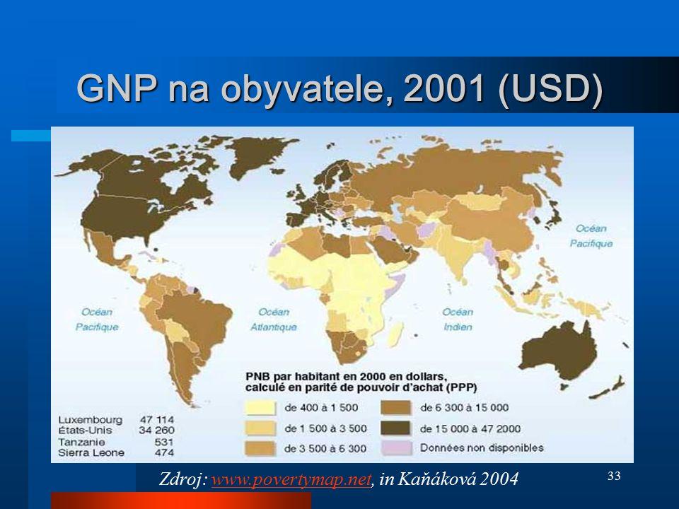 33 GNP na obyvatele, 2001 (USD) Zdroj: www.povertymap.net, in Kaňáková 2004www.povertymap.net