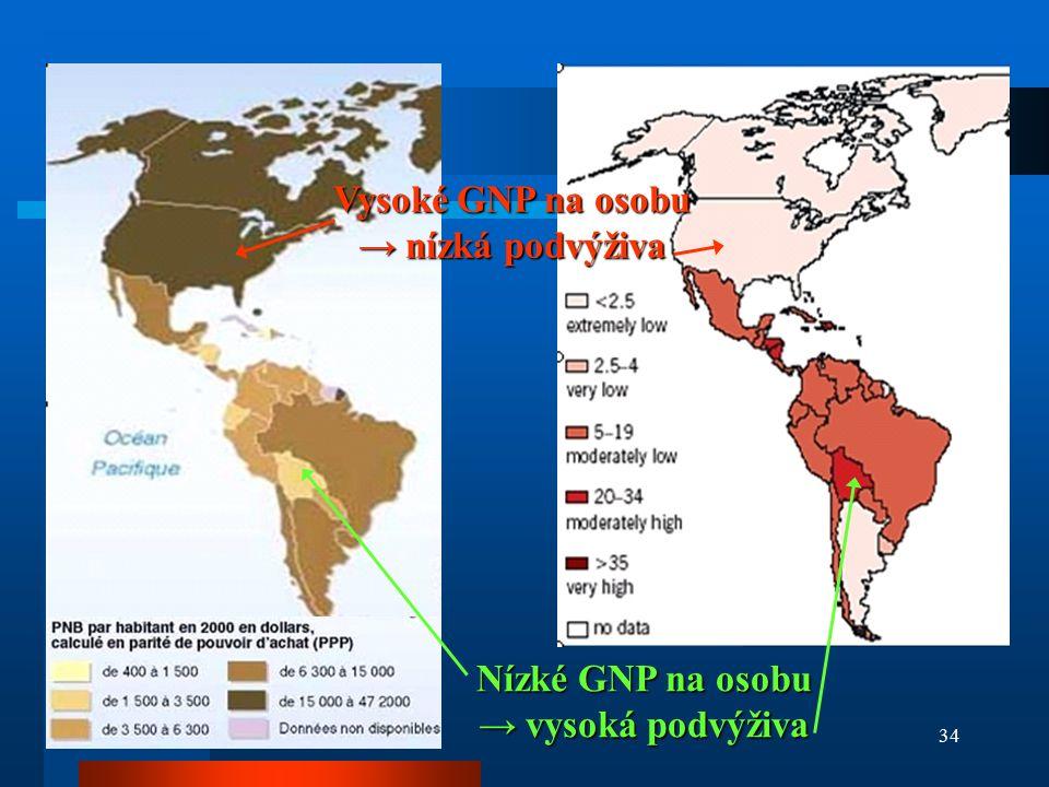 34 Vysoké GNP na osobu → nízká podvýživa Nízké GNP na osobu → vysoká podvýživa