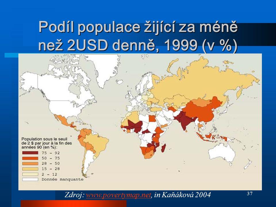 37 Podíl populace žijící za méně než 2USD denně, 1999 (v %) Zdroj: www.povertymap.net, in Kaňáková 2004www.povertymap.net