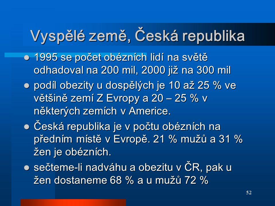 52 Vyspělé země, Česká republika 1995 se počet obézních lidí na světě odhadoval na 200 mil, 2000 již na 300 mil 1995 se počet obézních lidí na světě o