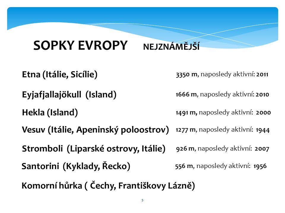 5 SOPKY EVROPY NEJZNÁMĚJŠÍ Etna (Itálie, Sicílie) 3350 m, naposledy aktivní: 2011 Vesuv (Itálie, Apeninský poloostrov) 1277 m, naposledy aktivní: 1944 Stromboli (Liparské ostrovy, Itálie) 926 m, naposledy aktivní: 2007 Santorini (Kyklady, Řecko) 556 m, naposledy aktivní: 1956 Hekla (Island) 1491 m, naposledy aktivní: 2000 Eyjafjallajökull (Island) 1666 m, naposledy aktivní: 2010 Komorní hůrka ( Čechy, Františkovy Lázně)