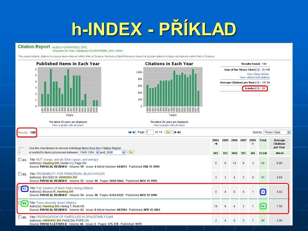 h-INDEX - PŘÍKLAD