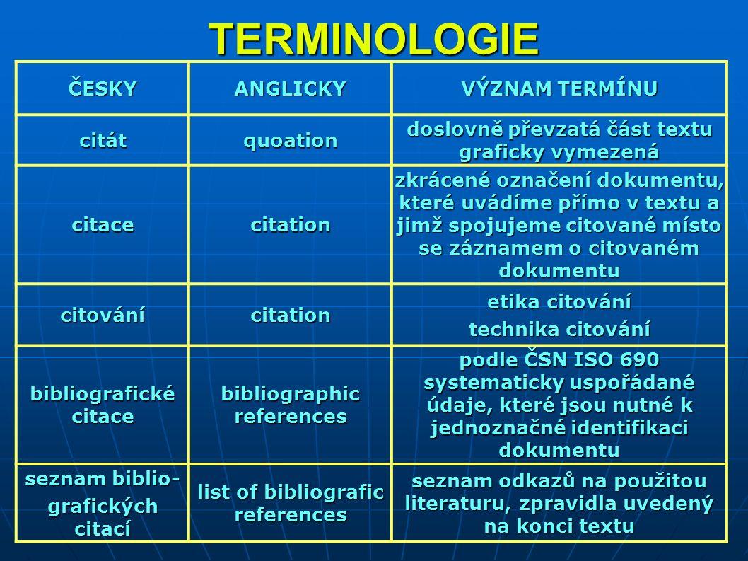 TERMINOLOGIE ČESKYANGLICKY VÝZNAM TERMÍNU citátquoation doslovně převzatá část textu graficky vymezená citacecitation zkrácené označení dokumentu, které uvádíme přímo v textu a jimž spojujeme citované místo se záznamem o citovaném dokumentu citovánícitation etika citování technika citování bibliografické citace bibliographic references podle ČSN ISO 690 systematicky uspořádané údaje, které jsou nutné k jednoznačné identifikaci dokumentu seznam biblio- grafických citací list of bibliografic references seznam odkazů na použitou literaturu, zpravidla uvedený na konci textu