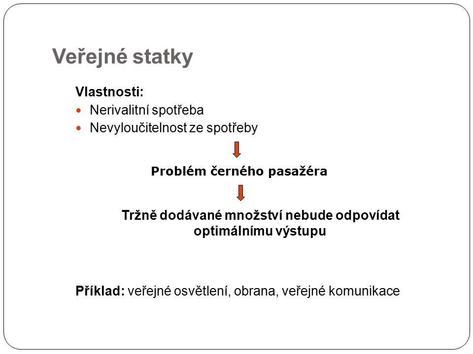 Veřejné statky Vlastnosti: Nerivalitní spotřeba Nevyloučitelnost ze spotřeby Příklad: veřejné osvětlení, obrana, veřejné komunikace Problém černého pa