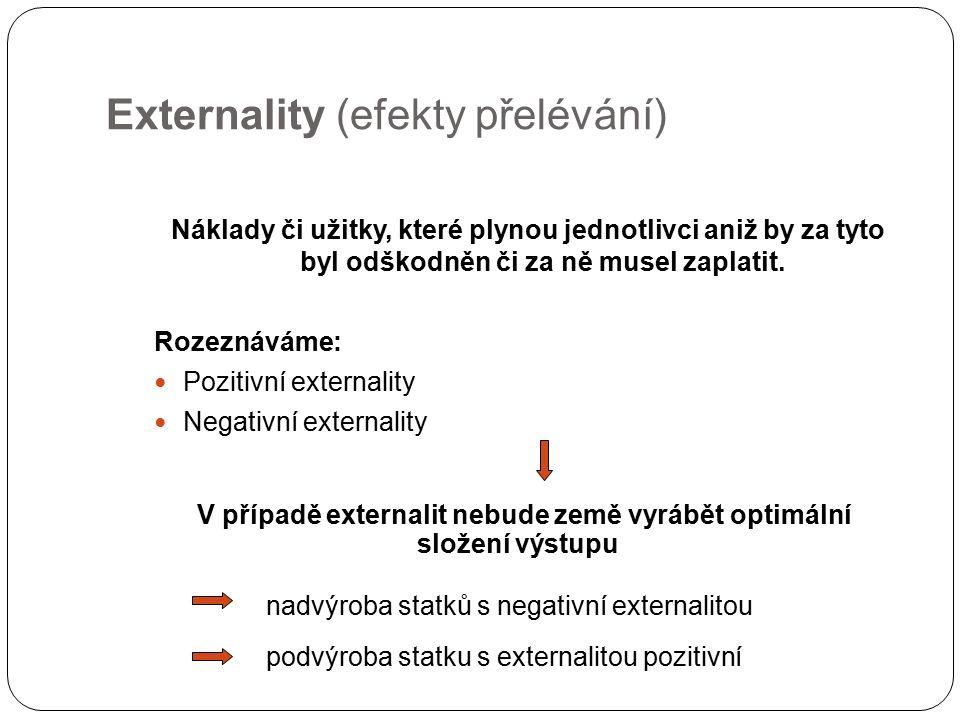 Externality (efekty přelévání) Náklady či užitky, které plynou jednotlivci aniž by za tyto byl odškodněn či za ně musel zaplatit. Rozeznáváme: Pozitiv