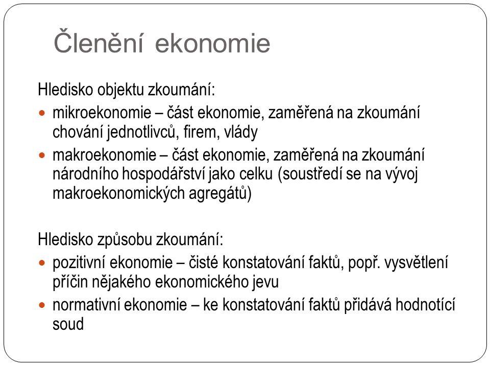 Členění ekonomie Hledisko objektu zkoumání: mikroekonomie – část ekonomie, zaměřená na zkoumání chování jednotlivců, firem, vlády makroekonomie – část ekonomie, zaměřená na zkoumání národního hospodářství jako celku (soustředí se na vývoj makroekonomických agregátů) Hledisko způsobu zkoumání: pozitivní ekonomie – čisté konstatování faktů, popř.