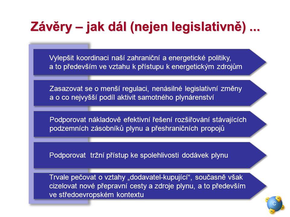Závěry – jak dál (nejen legislativně)... Vylepšit koordinaci naší zahraniční a energetické politiky, a to především ve vztahu k přístupu k energetický