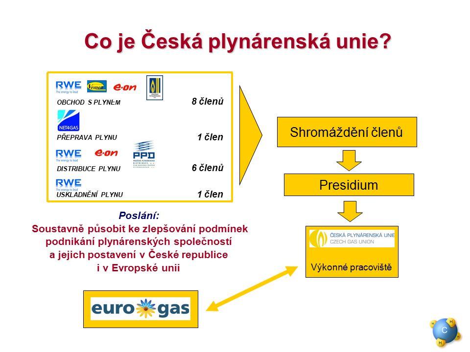 Co je Česká plynárenská unie? OBCHOD S PLYNEM Shromáždění členů Presidium Výkonné pracoviště Poslání: Soustavně působit ke zlepšování podmínek podniká