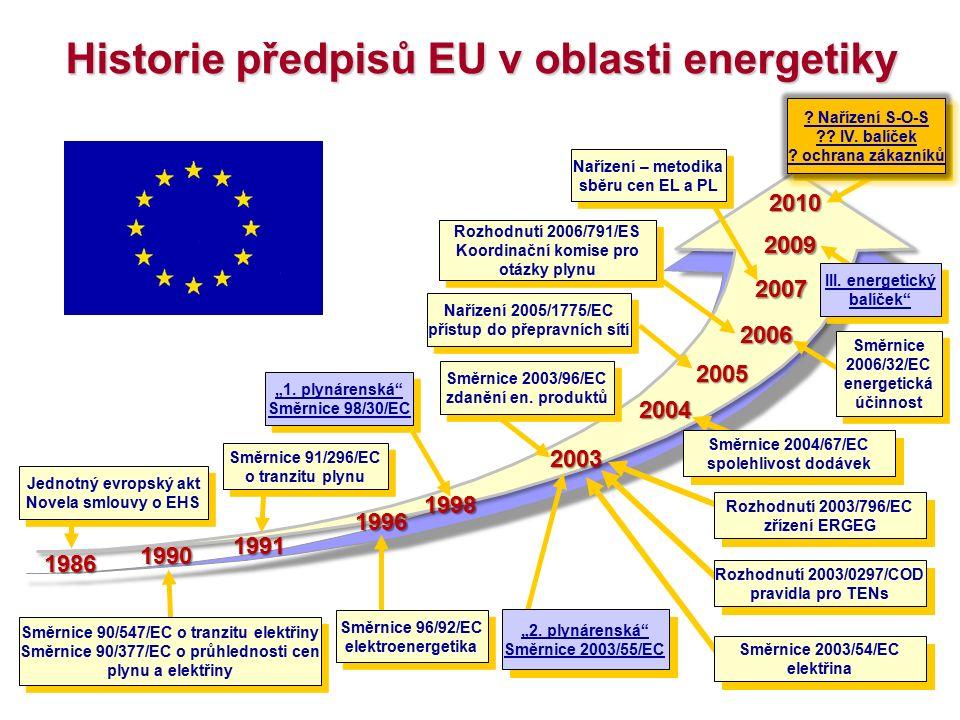"""1986 1990 2003 1998 1991 1996 2004 2005 Historie předpisů EU v oblasti energetiky 2007 2006 Směrnice 2003/96/EC zdanění en. produktů """"2. plynárenská"""""""