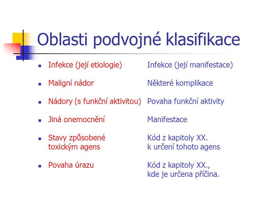 Oblasti podvojné klasifikace Infekce (její etiologie)Infekce (její manifestace) Maligní nádorNěkteré komplikace Nádory (s funkční aktivitou)Povaha fun