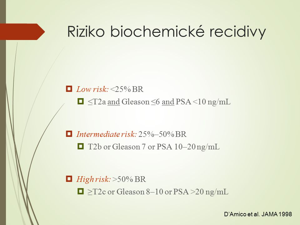 Riziko biochemické recidivy  Low risk: <25% BR  ≤T2a and Gleason ≤6 and PSA <10 ng/mL  Intermediate risk: 25%–50% BR  T2b or Gleason 7 or PSA 10–20 ng/mL  High risk: >50% BR  ≥T2c or Gleason 8–10 or PSA >20 ng/mL D'Amico et al.