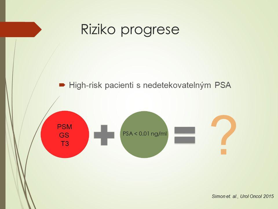 Riziko progrese  High-risk pacienti s nedetekovatelným PSA Simon et.