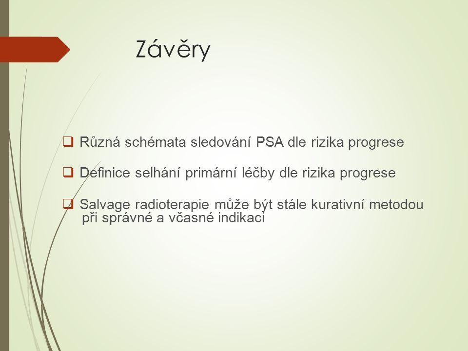 Závěry  Salvage radioterapie může být stále kurativní metodou při správné a včasné indikaci  Různá schémata sledování PSA dle rizika progrese  Definice selhání primární léčby dle rizika progrese