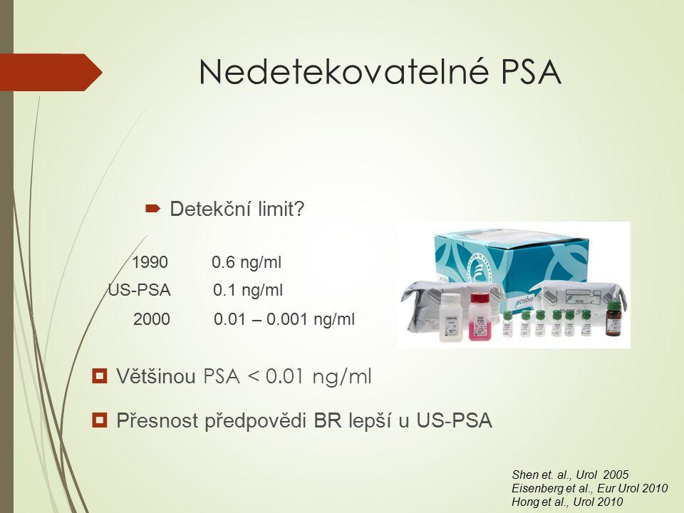 Nedetekovatelné PSA  Detekční limit.