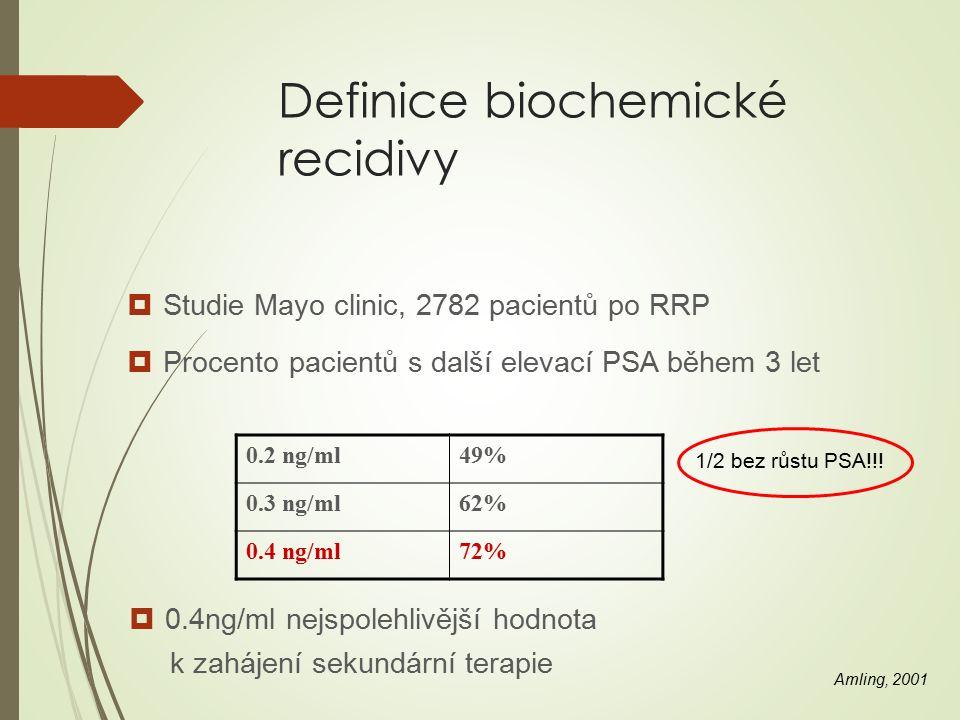 Definice biochemické recidivy Amling, 2001 0.2 ng/ml49% 0.3 ng/ml62% 0.4 ng/ml72% 1/2 bez růstu PSA!!.