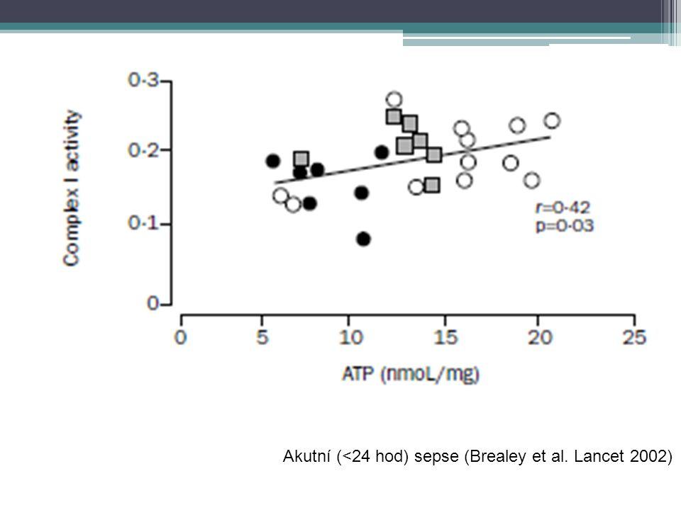 Akutní (<24 hod) sepse (Brealey et al. Lancet 2002)