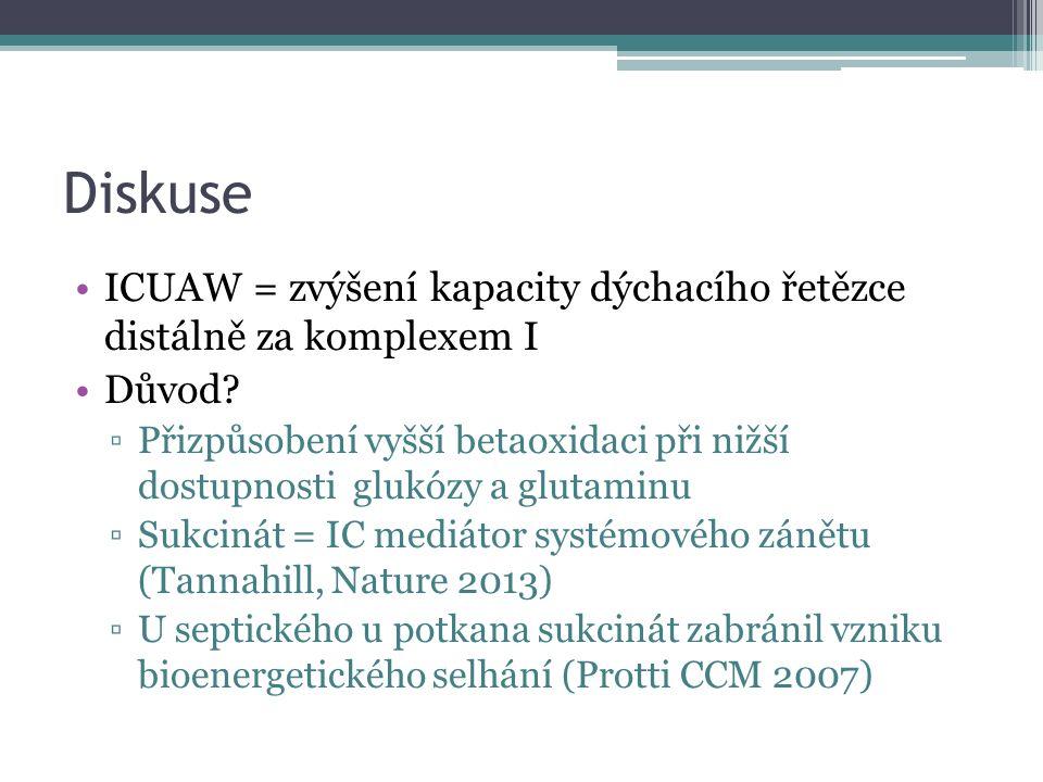 Diskuse ICUAW = zvýšení kapacity dýchacího řetězce distálně za komplexem I Důvod? ▫Přizpůsobení vyšší betaoxidaci při nižší dostupnosti glukózy a glut