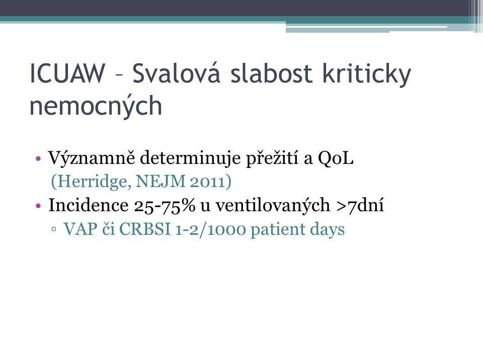 N= 78 pacientů, 44 testovatelných (2x v odstupu 24 hodin, medián 15.