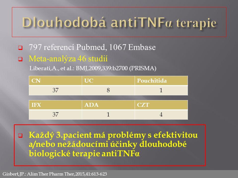  797 referencí Pubmed, 1067 Embase  Meta-analýza 46 studií Liberati,A., et al.: BMJ,2009,339:b2700 (PRISMA)  Každý 3.pacient má problémy s efektivitou a/nebo nežádoucími účinky dlouhodobé biologické terapie antiTNF α Gisbert,JP.: Alim Ther Pharm Ther,2015,41:613-623 CNUCPouchitida 3781 IFXADACZT 3714