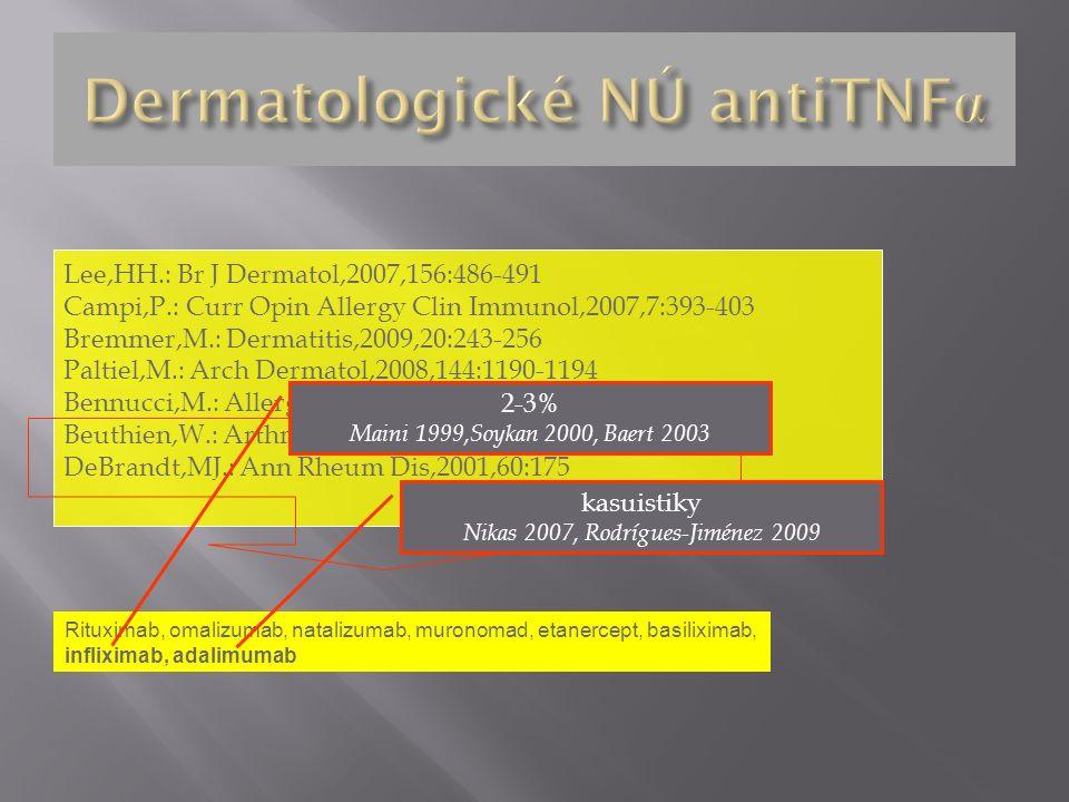 Lee,HH.: Br J Dermatol,2007,156:486-491 Campi,P.: Curr Opin Allergy Clin Immunol,2007,7:393-403 Bremmer,M.: Dermatitis,2009,20:243-256 Paltiel,M.: Arch Dermatol,2008,144:1190-1194 Bennucci,M.: Allergy,2008,63:138-139 Beuthien,W.: Arthritis Rheum,2004,50(5):1690-1692 DeBrandt,MJ.: Ann Rheum Dis,2001,60:175 Rituximab, omalizumab, natalizumab, muronomad, etanercept, basiliximab, infliximab, adalimumab kasuistiky Nikas 2007, Rodrígues-Jiménez 2009 2-3% Maini 1999,Soykan 2000, Baert 2003