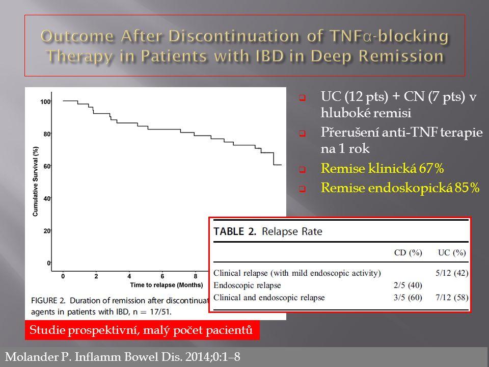  UC (12 pts) + CN (7 pts) v hluboké remisi  Přerušení anti-TNF terapie na 1 rok  Remise klinická 67%  Remise endoskopická 85% Molander P.